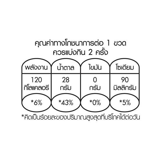 โออิชิองุ่นเคียวโฮผสมวุ้นมะพร้าว 380 มล. (ยกลัง 24 ขวด)
