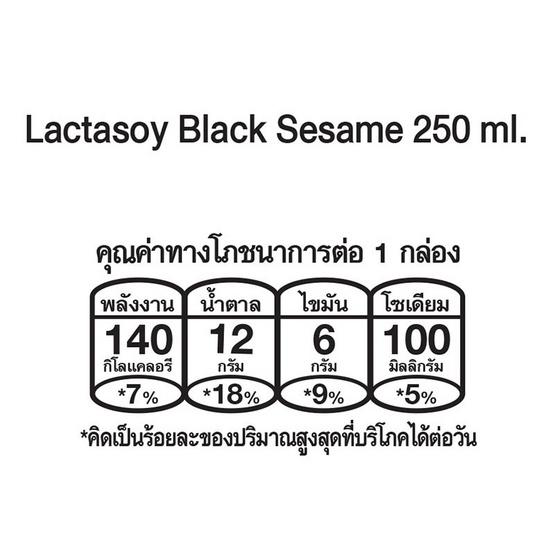 แลคตาซอย นมถั่วเหลืองUHT รสช็อกโกแลต 500 มล. (ยกลัง 12 กล่อง)