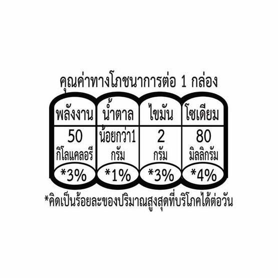 ซันคิสท์ นมพิสตาชิโอ สูตรไม่หวาน 180 มล. (ยกลัง 24 กล่อง)