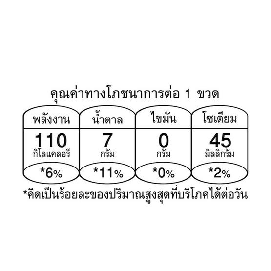 วิตอะเดย์ น้ำพรุนเข้มข้น 150 มล. (ยกลัง 30 ขวด)